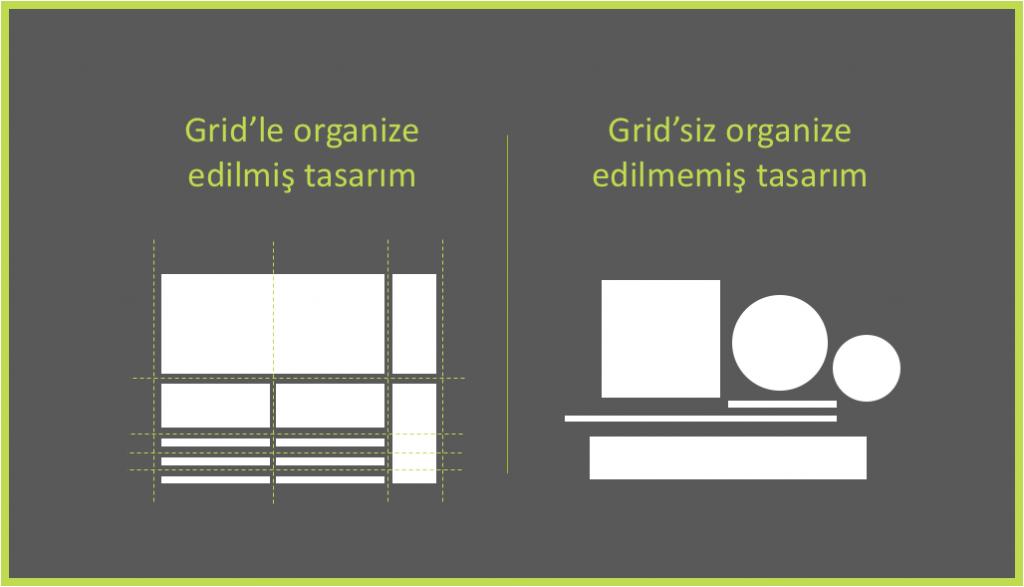 8 grafik tasarım taktiği - Grid kullanımı