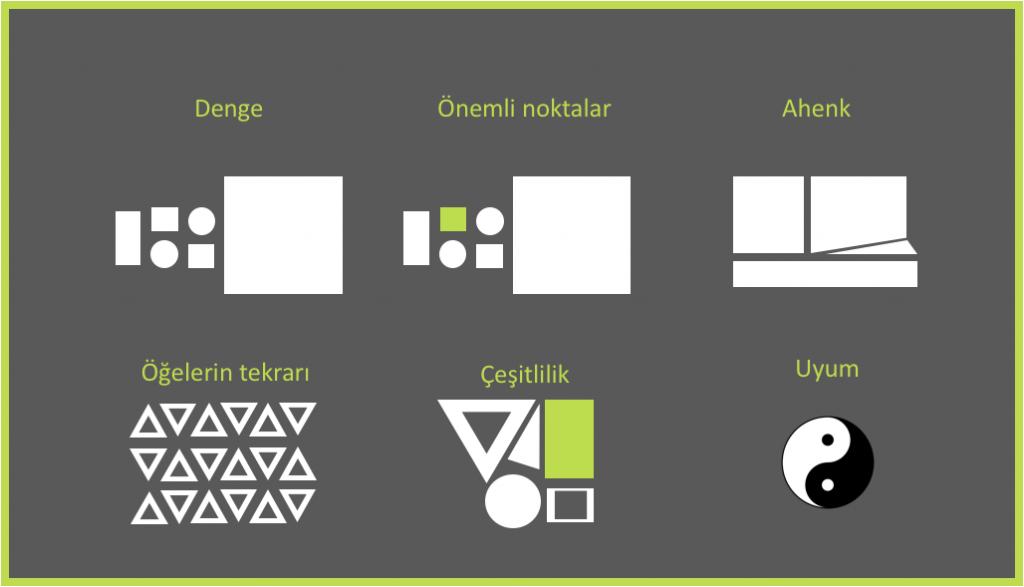 8 grafik tasarım taktiği - Temel öğeler