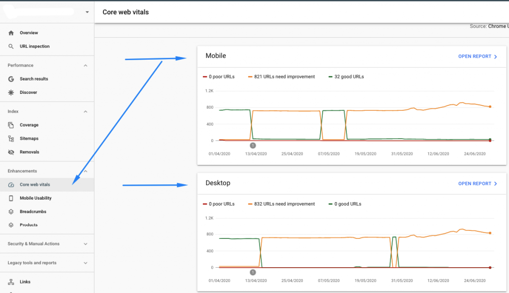 Core Web Vitals - Search Console Raporu